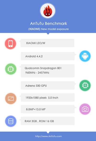 Xiaomi Leo Benchmark