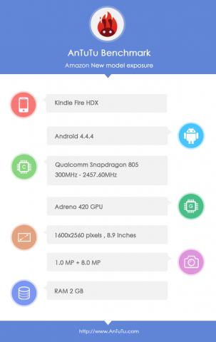 Amazon Kindle Fire HDX Benchmark