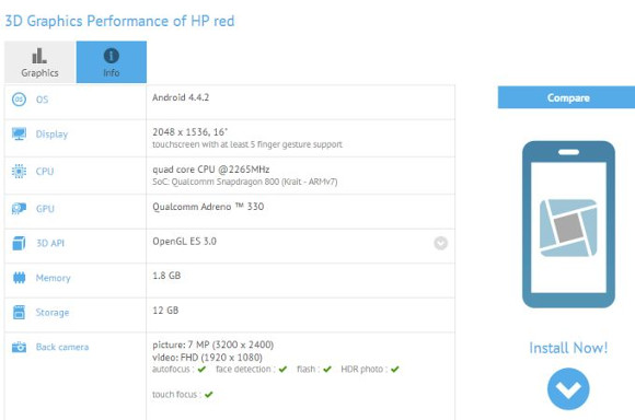 Hp Red Benchmark