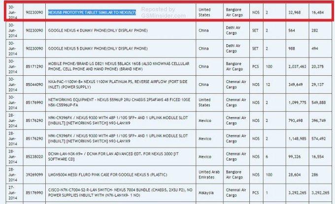 Nexus 8 prototype listing
