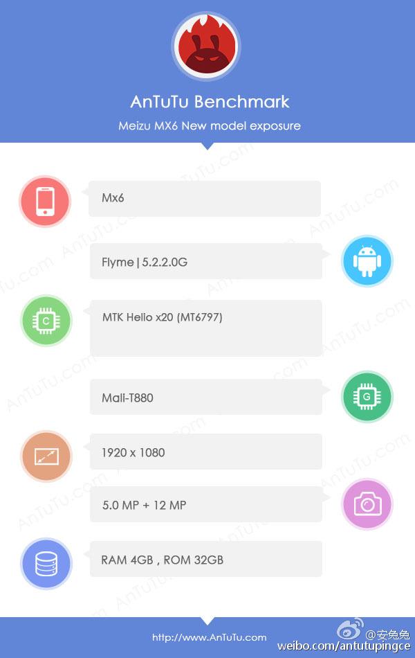 AnTuTu Meizu MX6