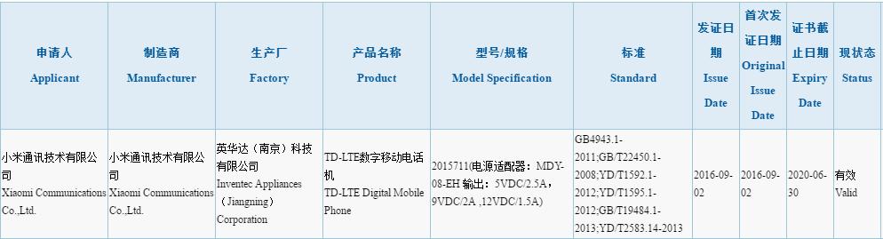 xiaomi-mi-5s-certified