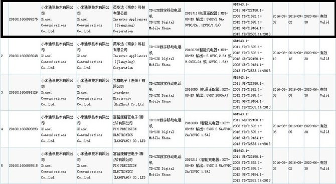 Xiaomi Mi Note 2 3C