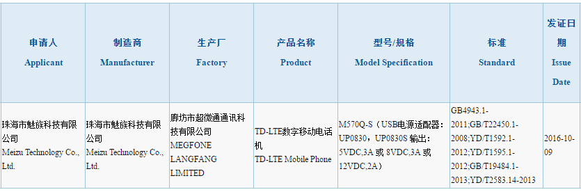 meizu-pro-6s-3c-certified