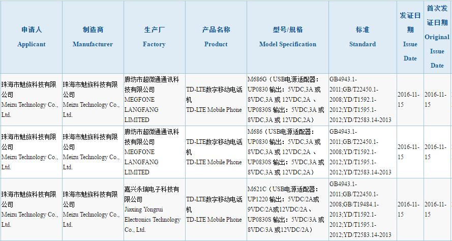 meizu-6s-plus-certified