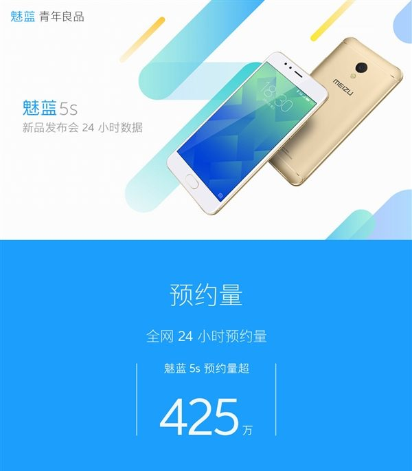Meizu M5S crosses 4.25 million registrations in less than 24 hours