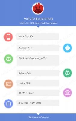 Nokia 9 AnTuTu