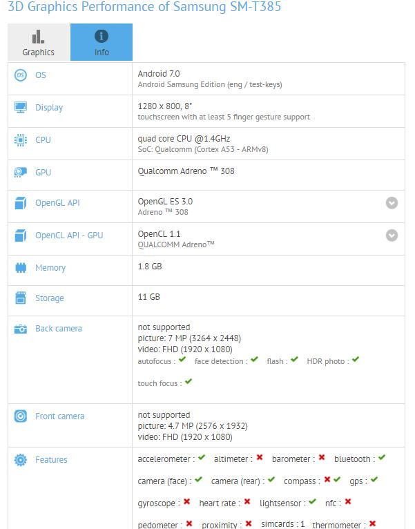 Samsung Galaxy Tab A 8.0 2017 GFXBench