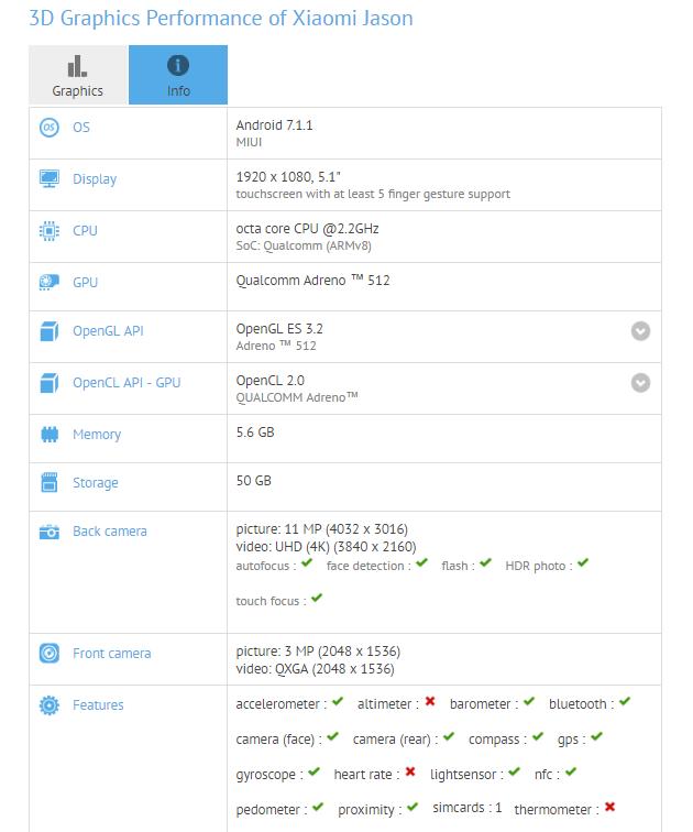 Xiaomi Jason - Xiaomi Redmi Pro 2