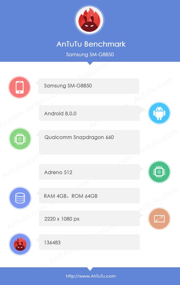 Samsung SM-G8850 AnTuTu Listing