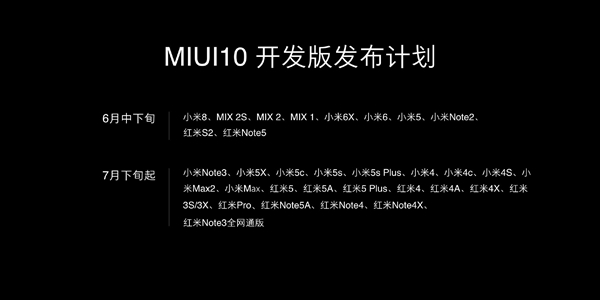 MIUI 10 elglible phones