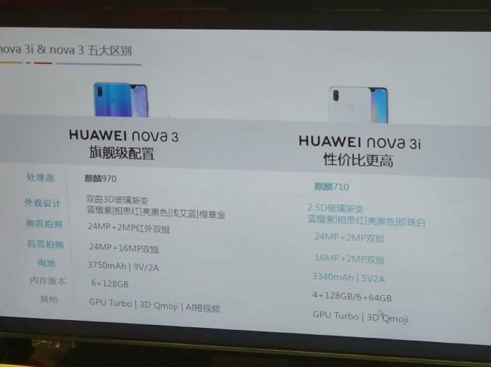 Huawei Nova 3 vs Nova 3i Specs Leak