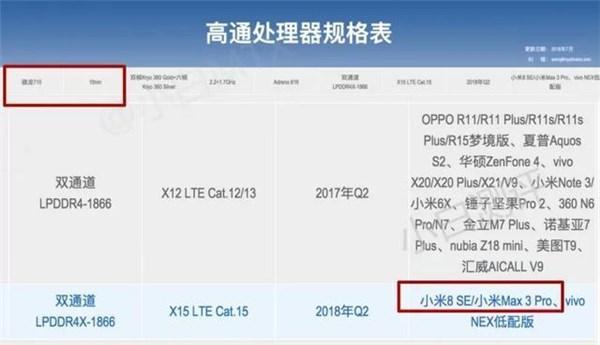 Xiaomi Mi Max 3 Pro proof
