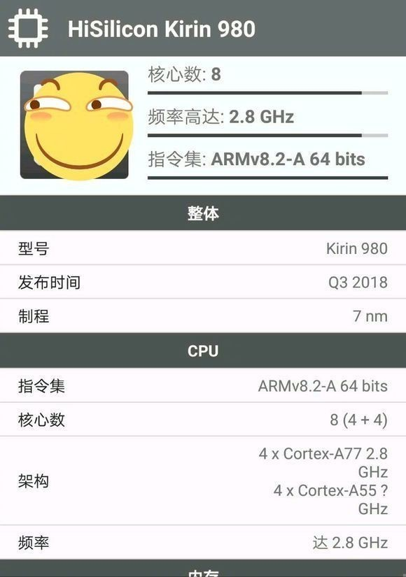 Kirin 980 Specs Leak