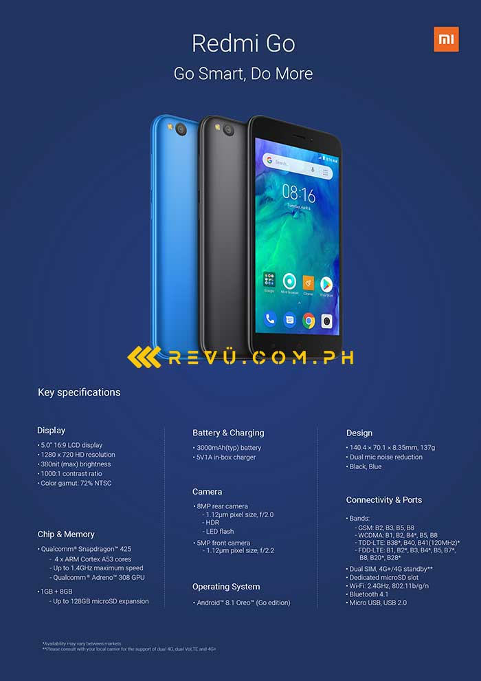 Redmi Go renders and specifications