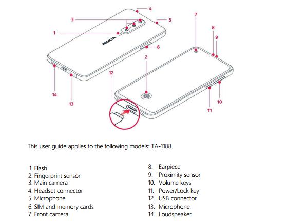 Nokia 8.1 Plus user manual