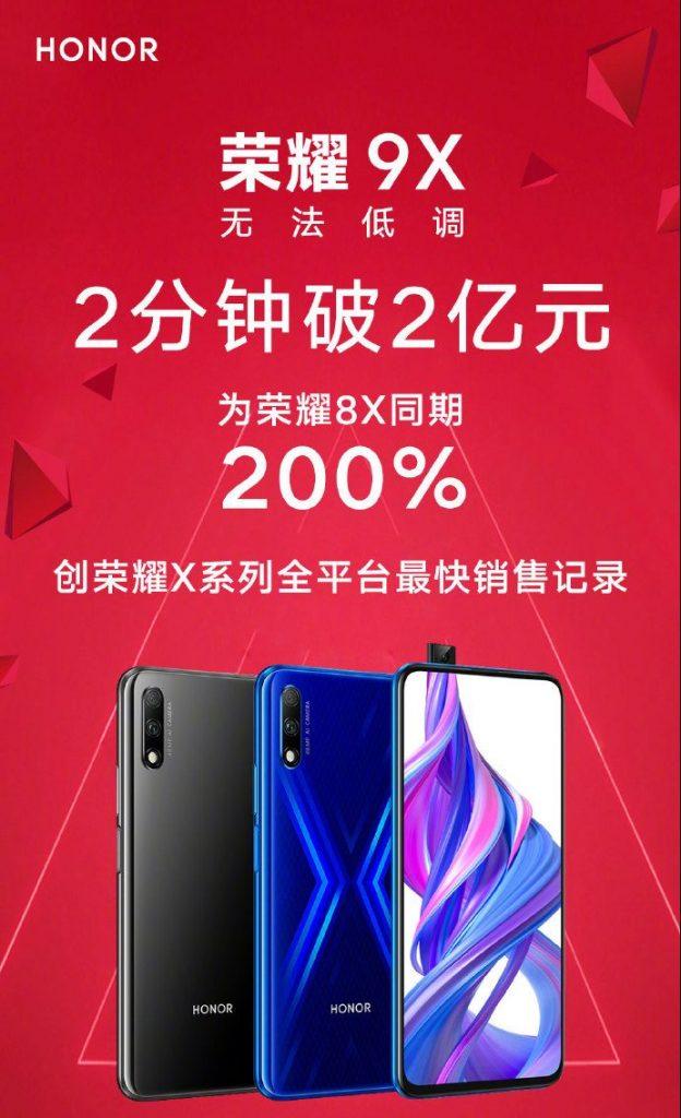 Honor 9X Sales Report