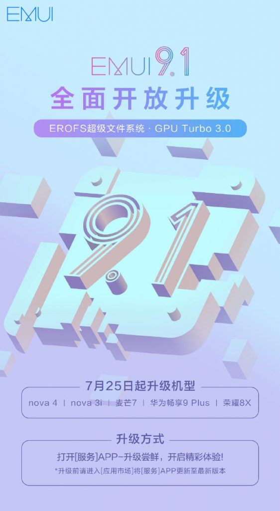 Huawei EMUI 9 1 Stable Update is Available to Five More