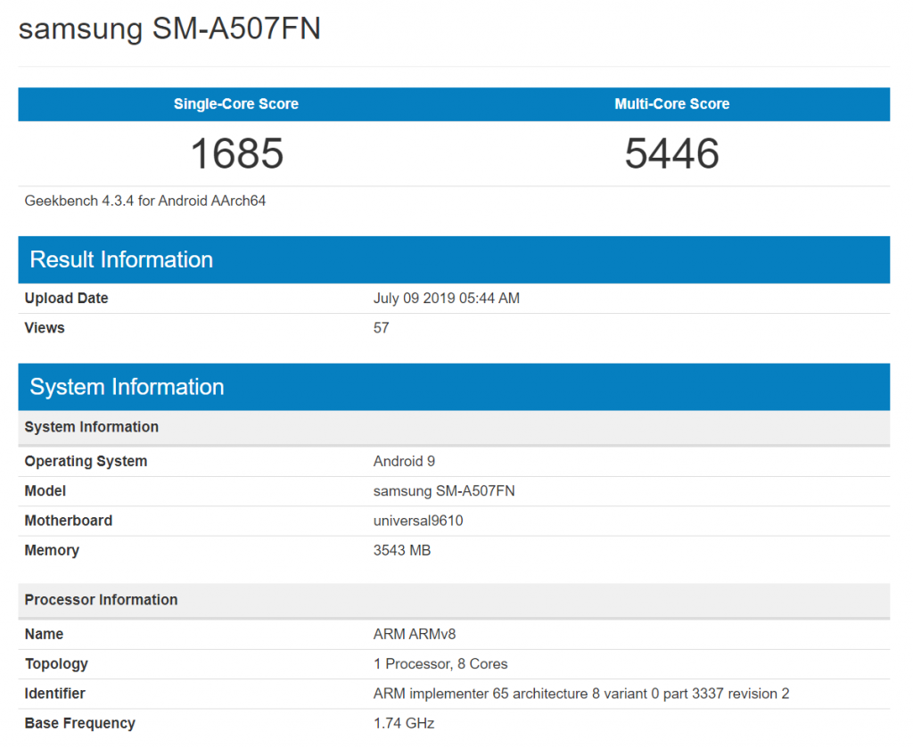 Samsung Galaxxy A50 Geekbench