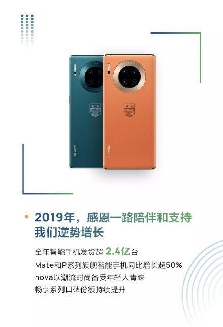 Huawei 2019 Shipment Figure