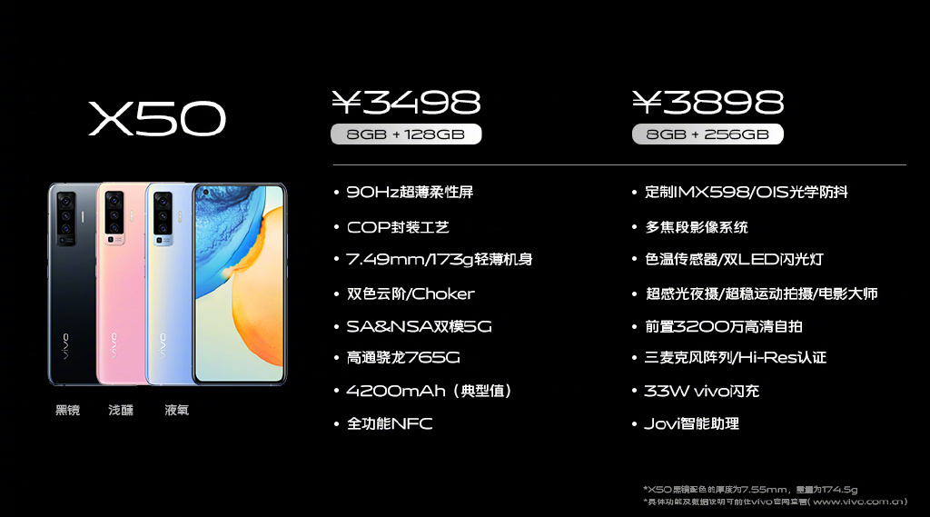Vivo X50 Pricing