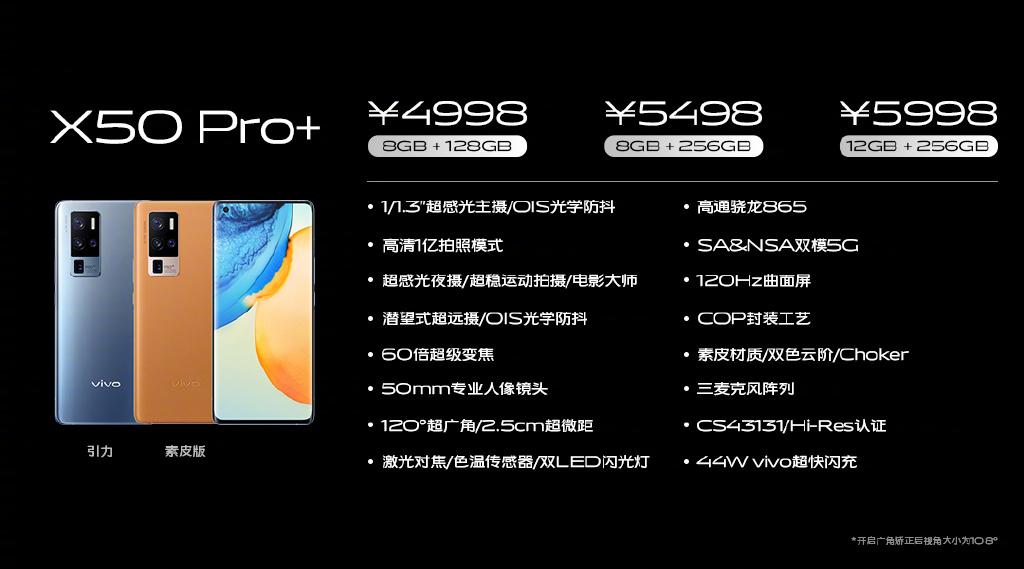 Vivo X50 Pro Plus Pricing