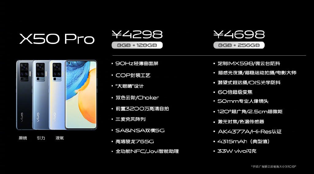 Vivo X50 Pro Pricing