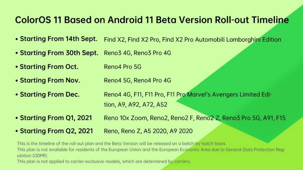 ColorOS 11 Beta Rollout Schedule