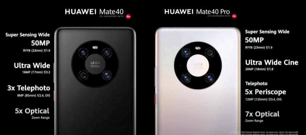 Huawei Mate 40 Pro VS Mate 40 Pro Plus Camera