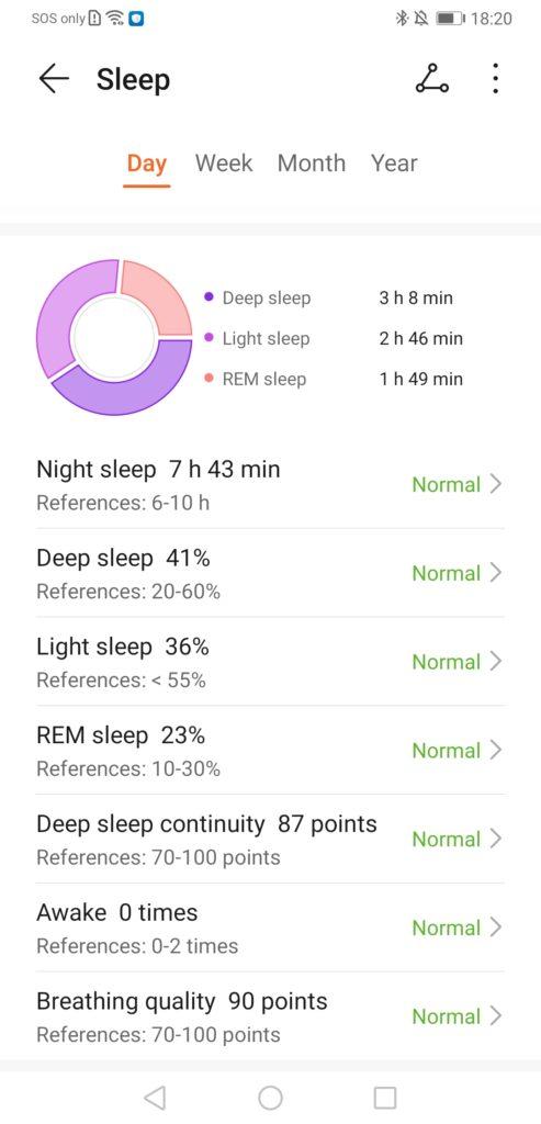 Huawei Watch Fit Elegant Sleep Data -1