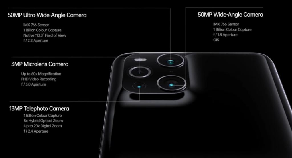 OPPO Find X3 Pro Camera Specs