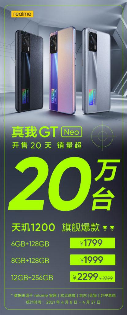 Realme GT Neo Sales Figure