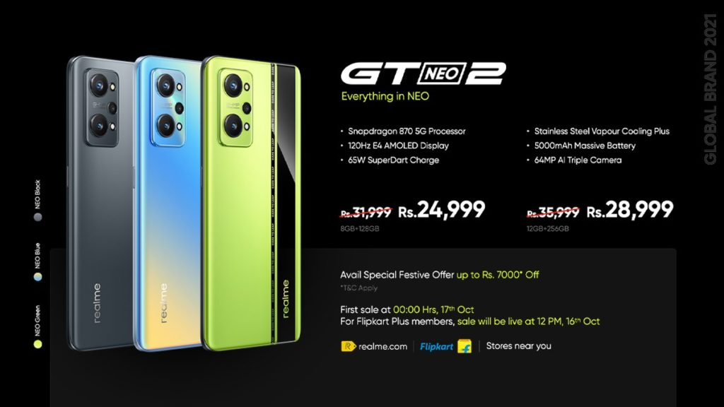 Realme GT Neo2 Pricing In India