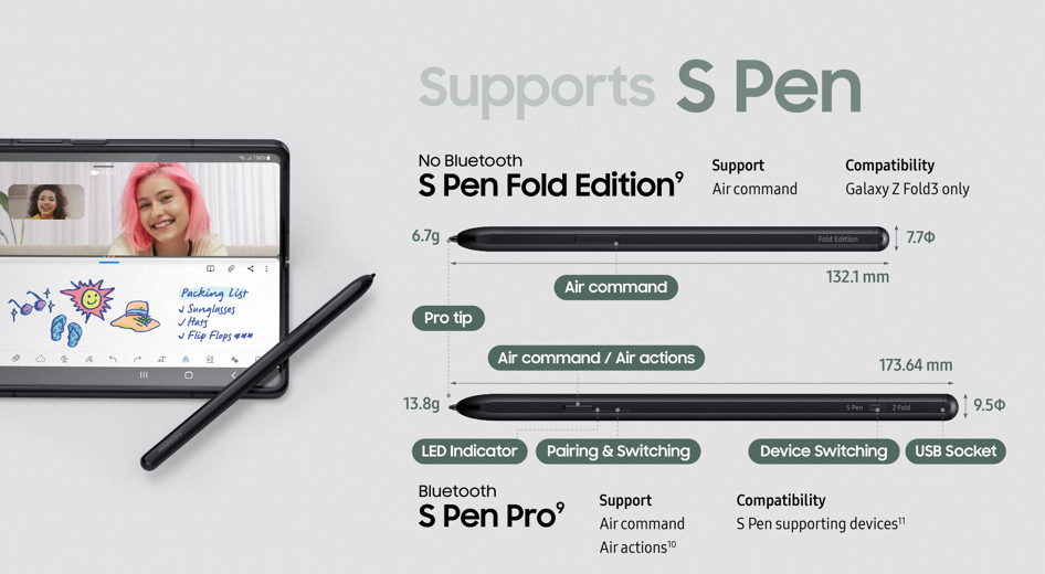 Samsung Galaxy Z Fold3 S Pen Support Features