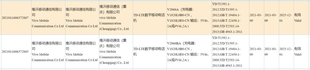 Vivo V2066A and Vivo V2066BA 3C