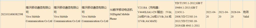 Vivo V2118A 3C