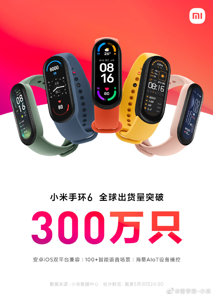 Xiaomi Mi Band 6 Global Shipments Record