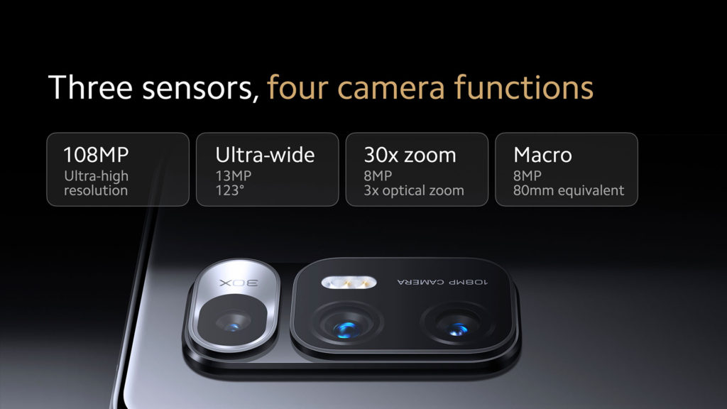 Xiaomi Mi Mix Fold Camera Specs