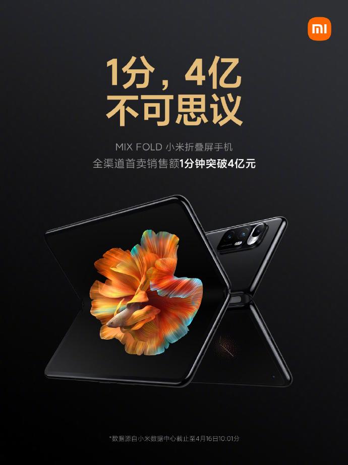 Xiaomi Mi Mix Fold Sales Record