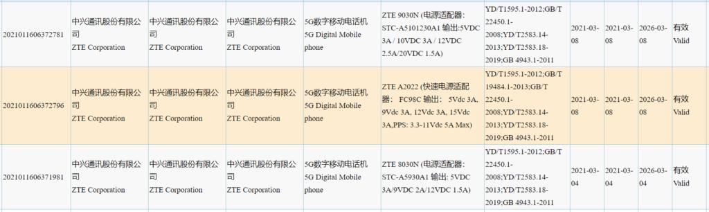 ZTE 9030N and 8030N 3C listings