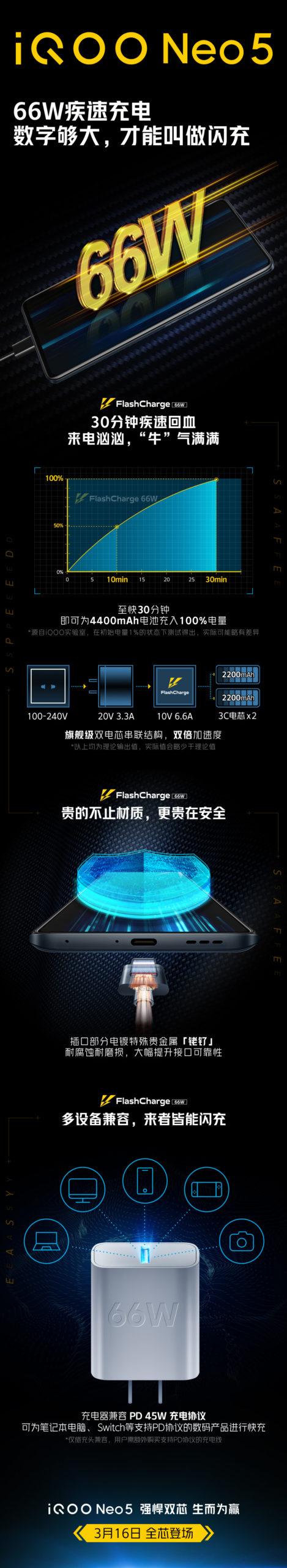 iQOO Neo5 battery