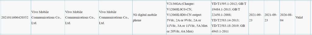 iQOO V2136GA 3C certification