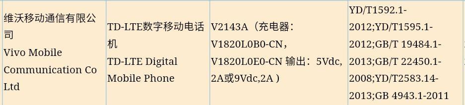 iQOO V2143A 3C