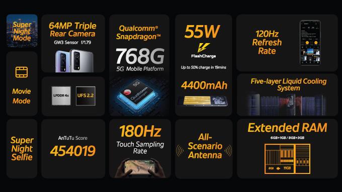 iQOO Z3 5G Specifications